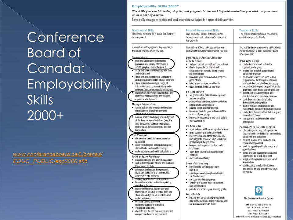 Conference Board of Canada: Employability Skills 2000+