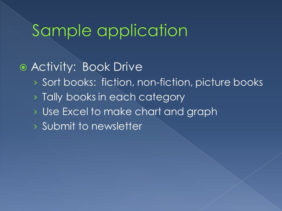 Sample application Activity: Book Drive