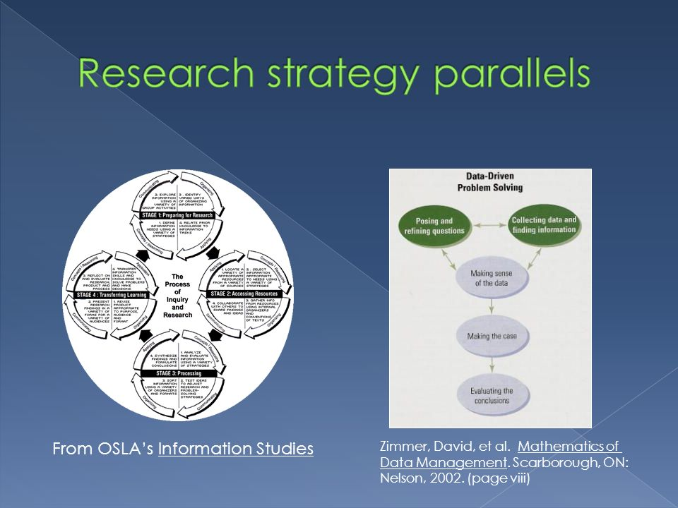 Research strategy parallels
