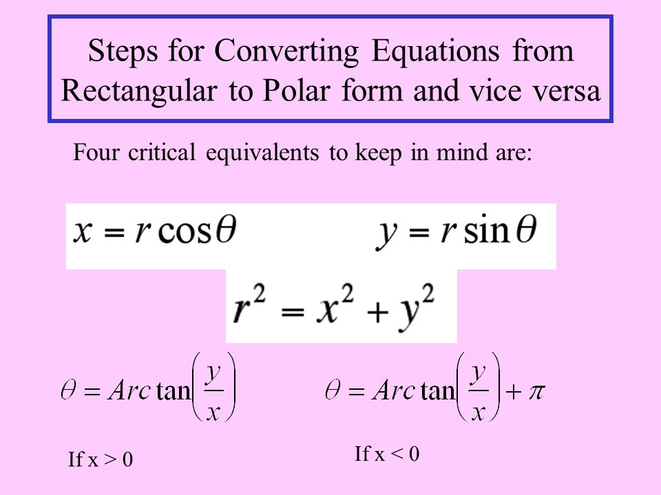polar equation of straight line pdf