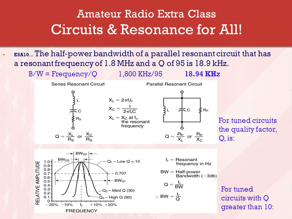 Amateur frequencies class extra