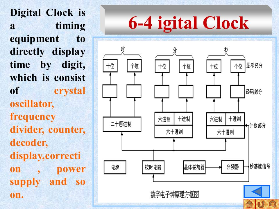 Directional Frequency Counter : Chapter modular squential circuits applications ppt