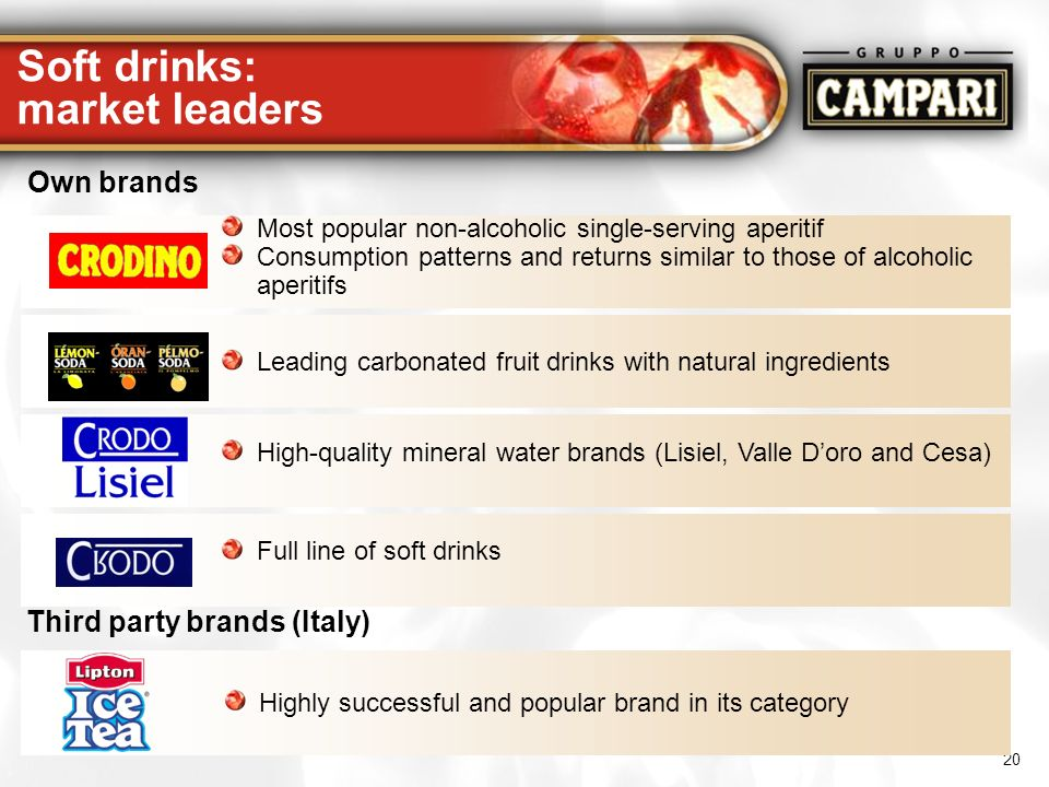 Soft drinks: market leaders