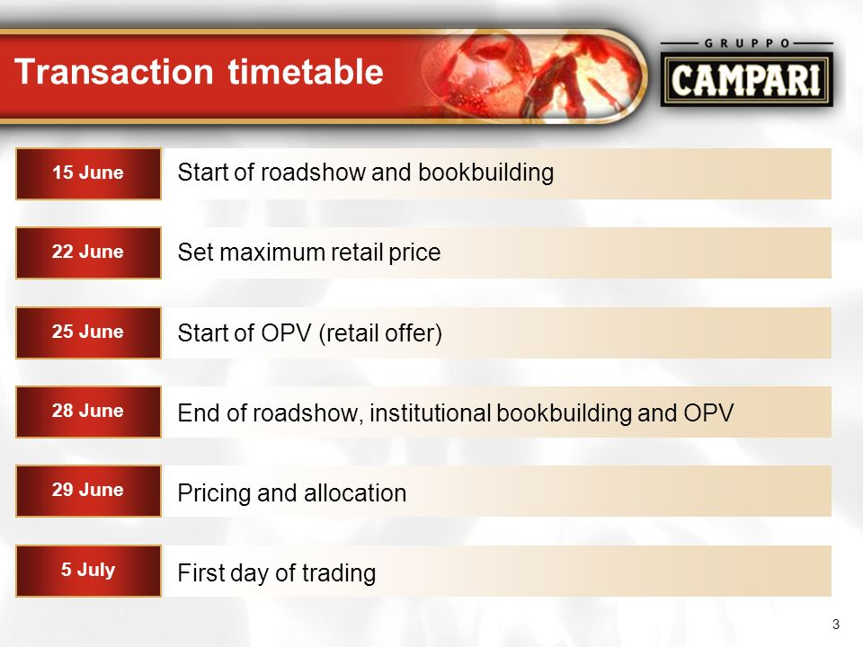 Transaction timetable