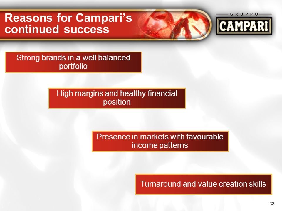 Reasons for Campari's continued success