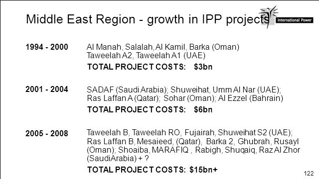 Middle East Region - growth in IPP projects