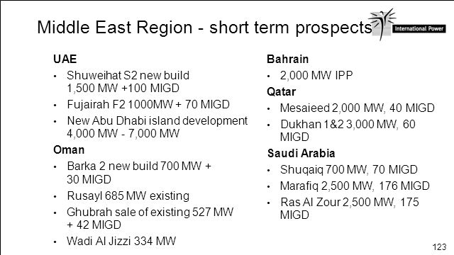 Middle East Region - short term prospects