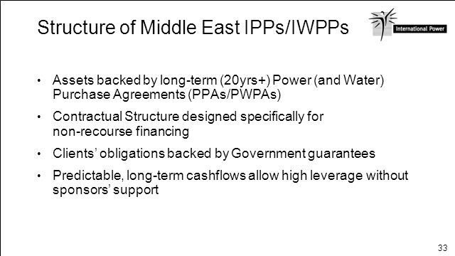 Structure of Middle East IPPs/IWPPs