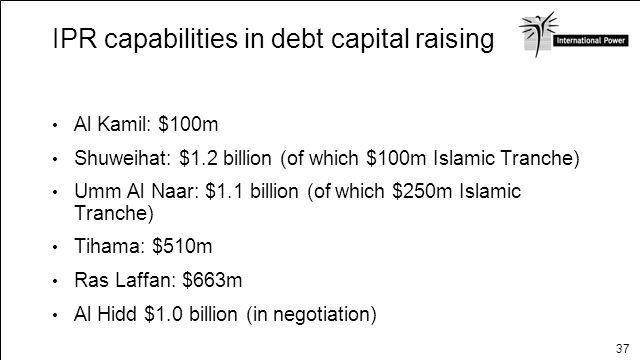 IPR capabilities in debt capital raising Non recourse long-term debt