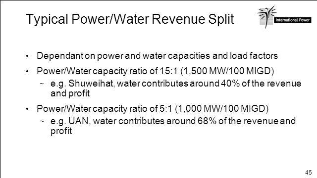 Typical Power/Water Revenue Split