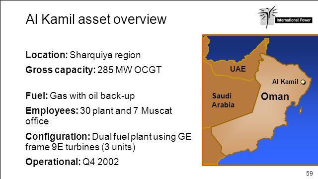 Al Kamil asset overview