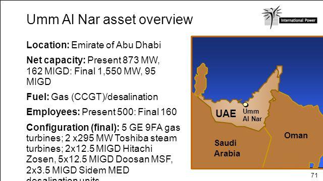 Umm Al Nar asset overview