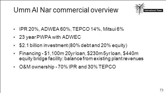 Umm Al Nar commercial overview