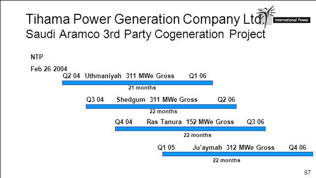 Tihama Power Generation Company Ltd