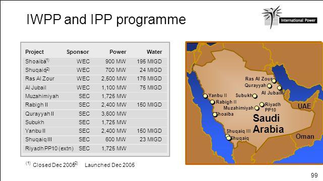 IWPP and IPP programme Saudi Arabia UAE Oman SAUDI ARABIA Page 16