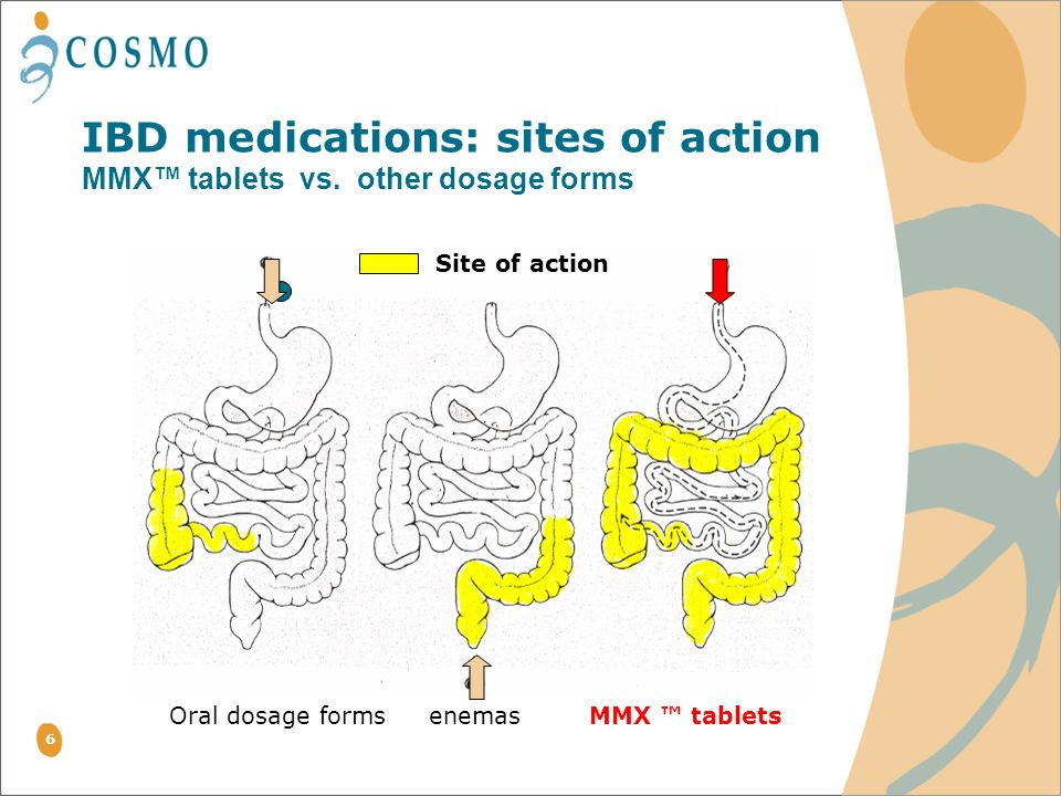 IBD medications: sites of action MMX™ tablets vs. other dosage forms