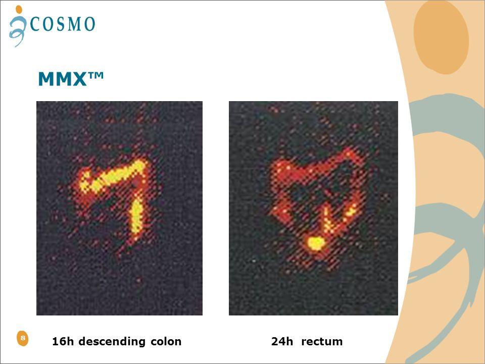 MMX™ 16h descending colon 24h rectum