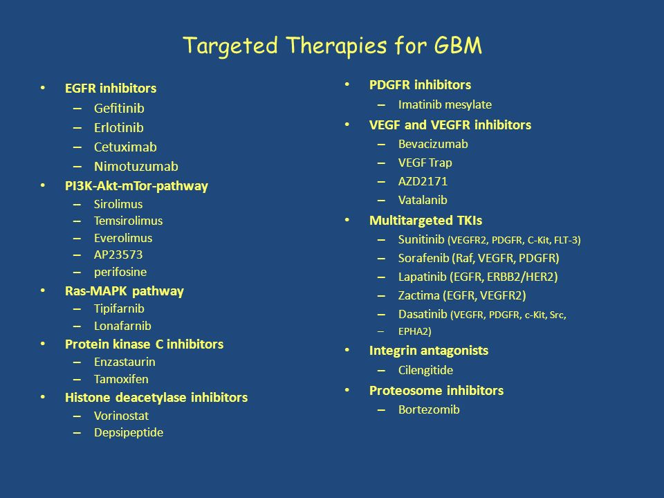 Targeted Therapies for GBM