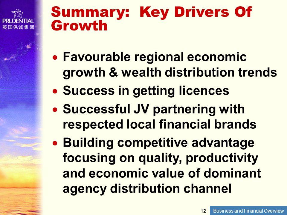 Summary: Key Drivers Of Growth