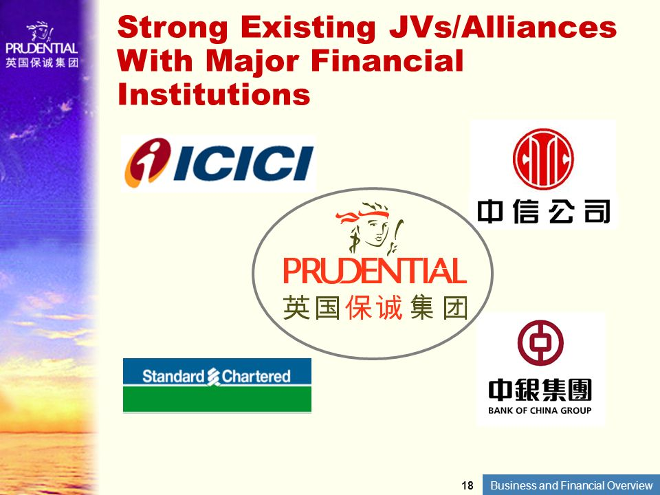 Strong Existing JVs/Alliances With Major Financial Institutions