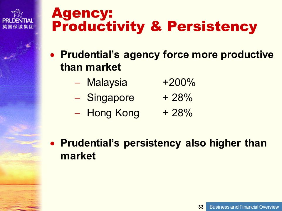 Agency: Productivity & Persistency