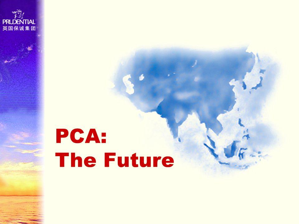 PCA: The Future