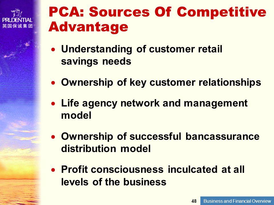 PCA: Sources Of Competitive Advantage