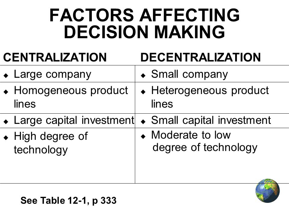Capital Investment Factors