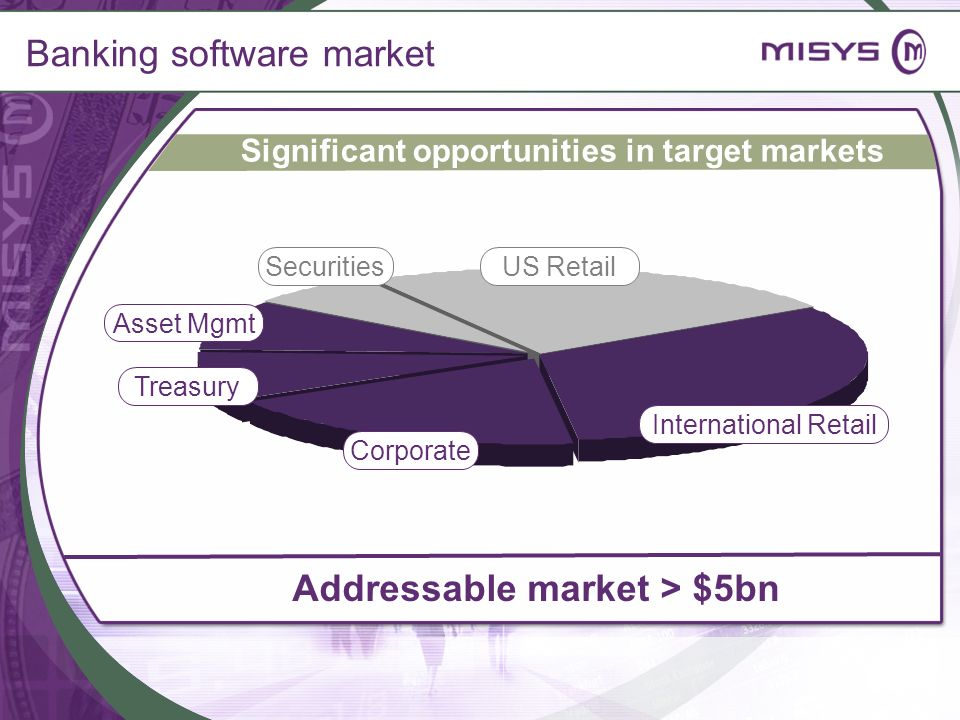 Misys securities trading systems
