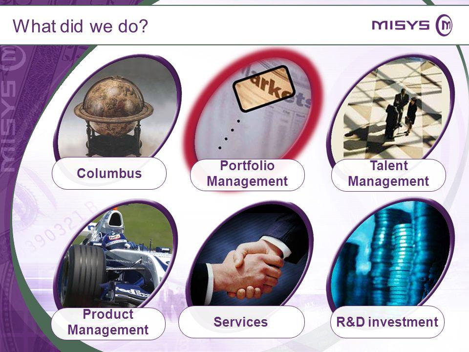 What did we do Portfolio Management Talent Management Columbus