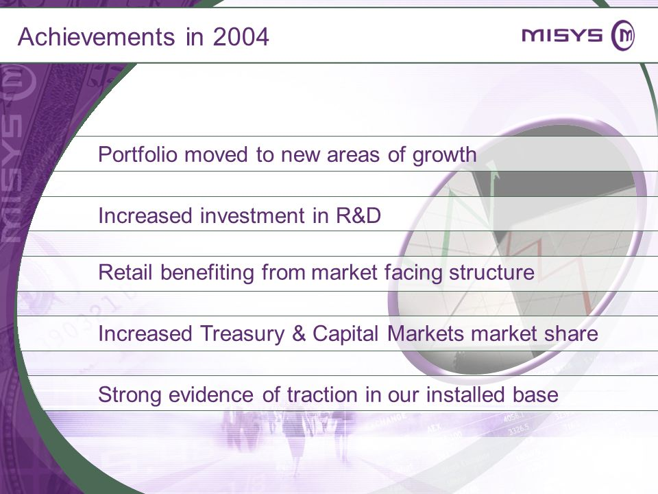 Achievements in 2004 Portfolio moved to new areas of growth