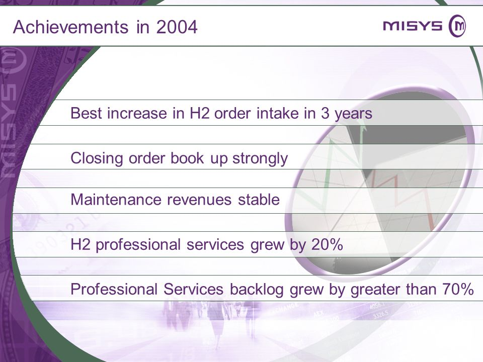 Achievements in 2004 Best increase in H2 order intake in 3 years