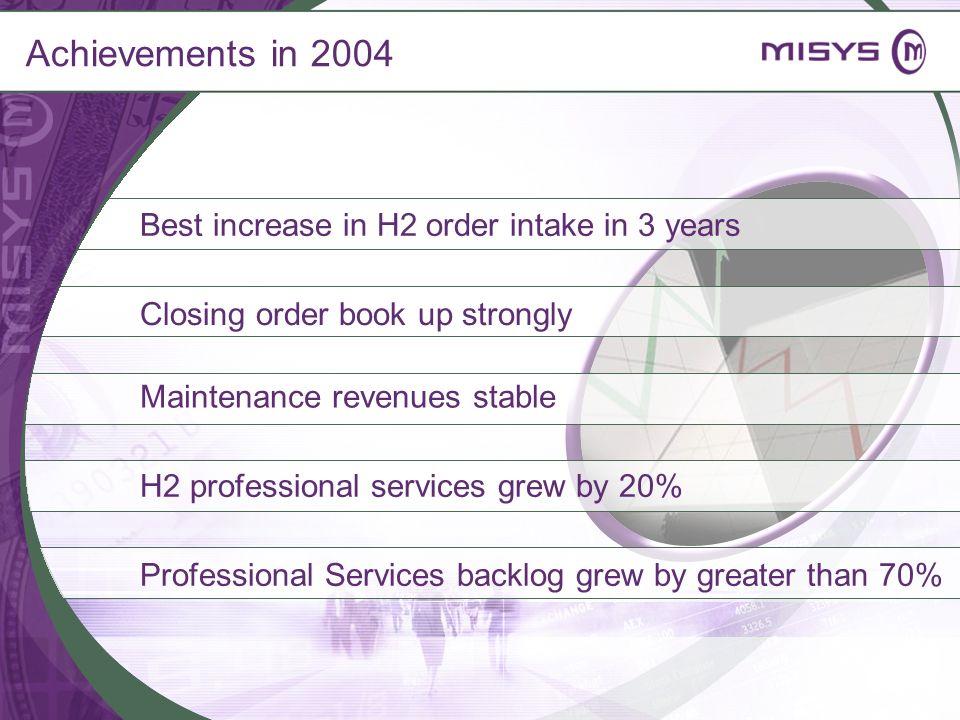 Achievements in 2004 Best increase in H2 order intake in 3 years
