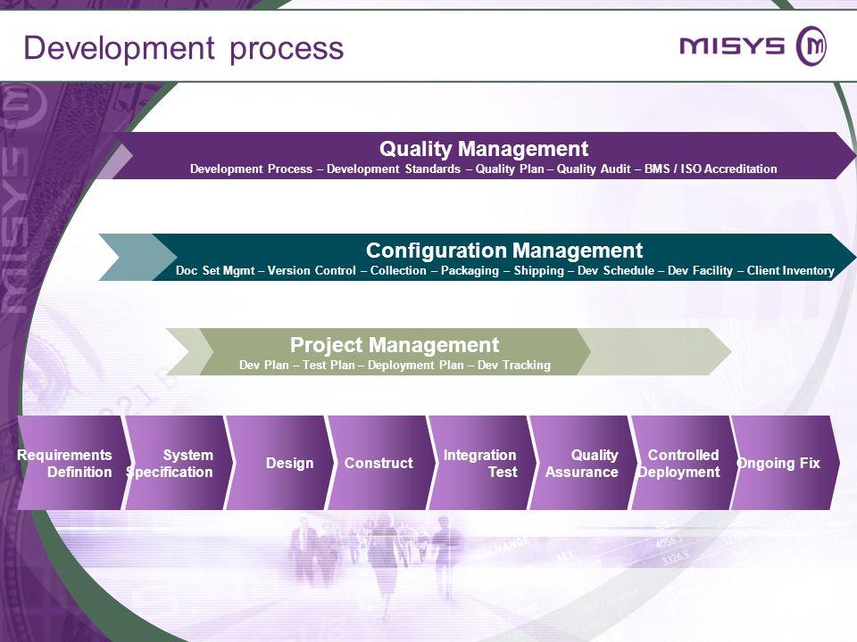 Development process Quality Management Configuration Management