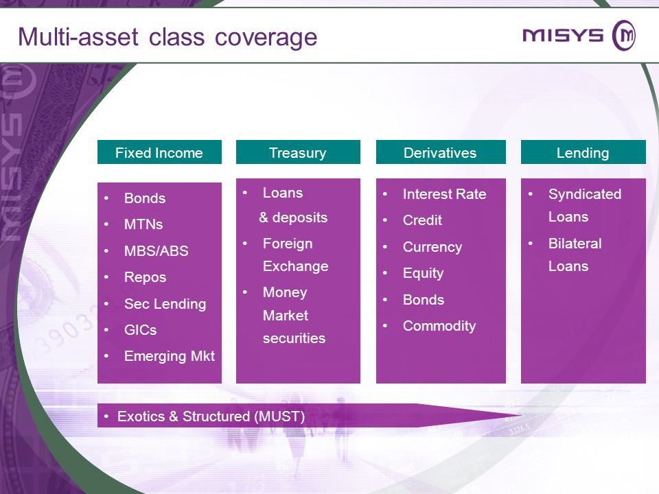 Multi-asset class coverage