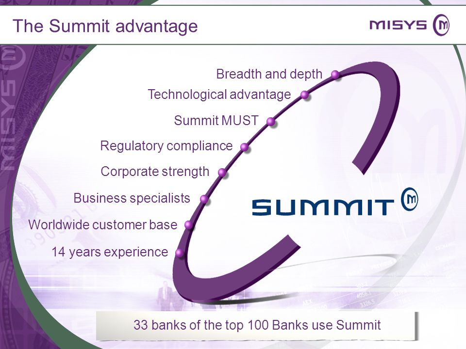 33 banks of the top 100 Banks use Summit
