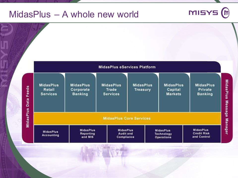 MidasPlus – A whole new world