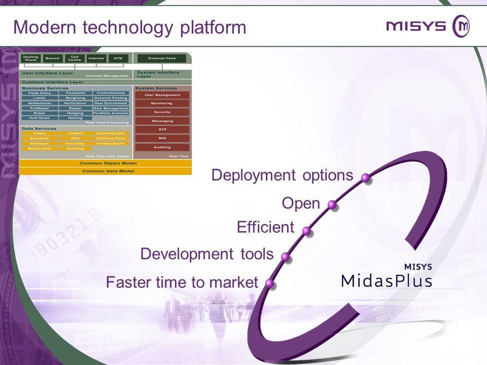 Modern technology platform
