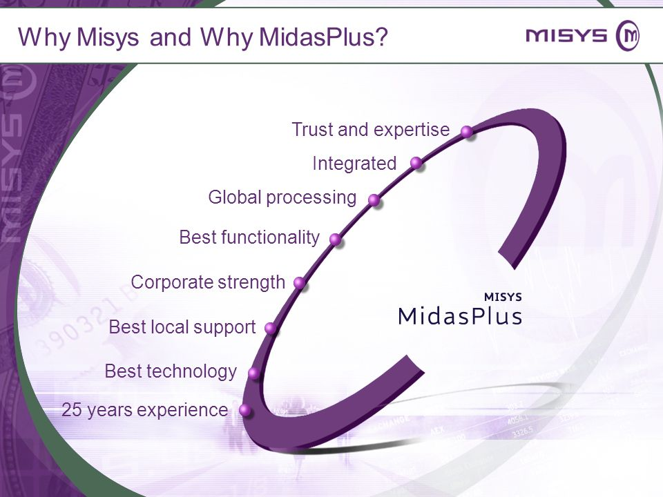 Why Misys and Why MidasPlus