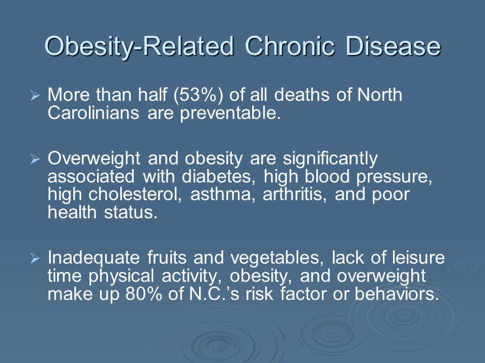 Obesity-Related Chronic Disease