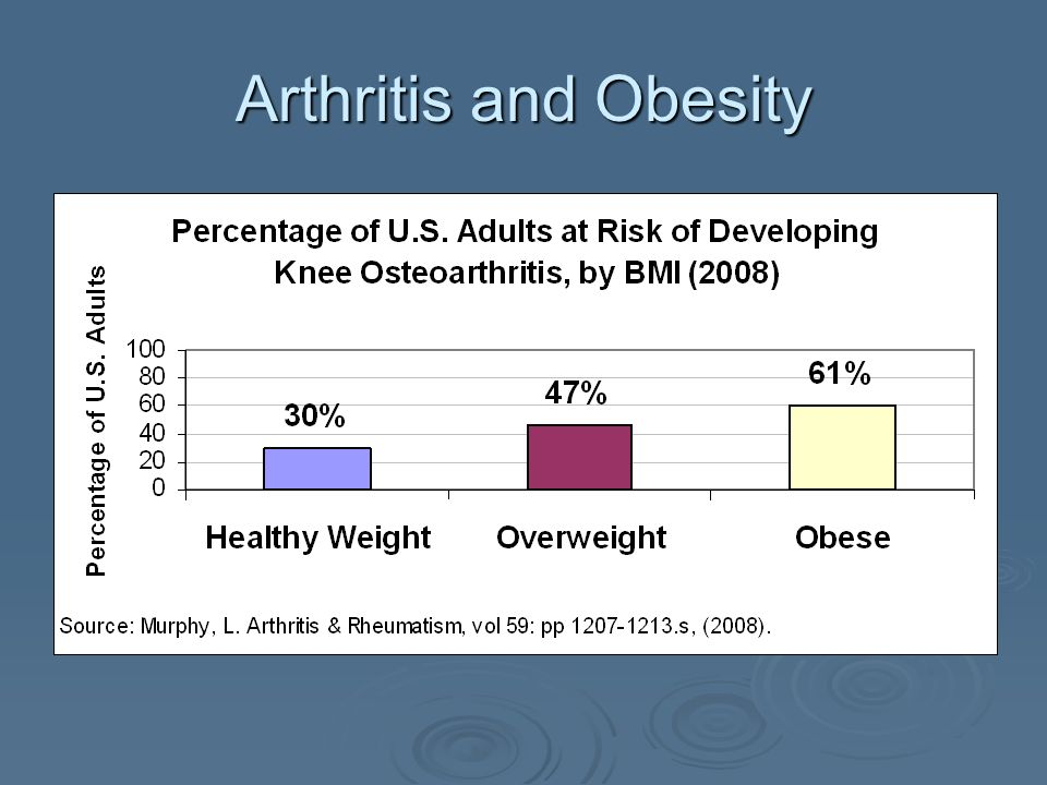 Arthritis and Obesity