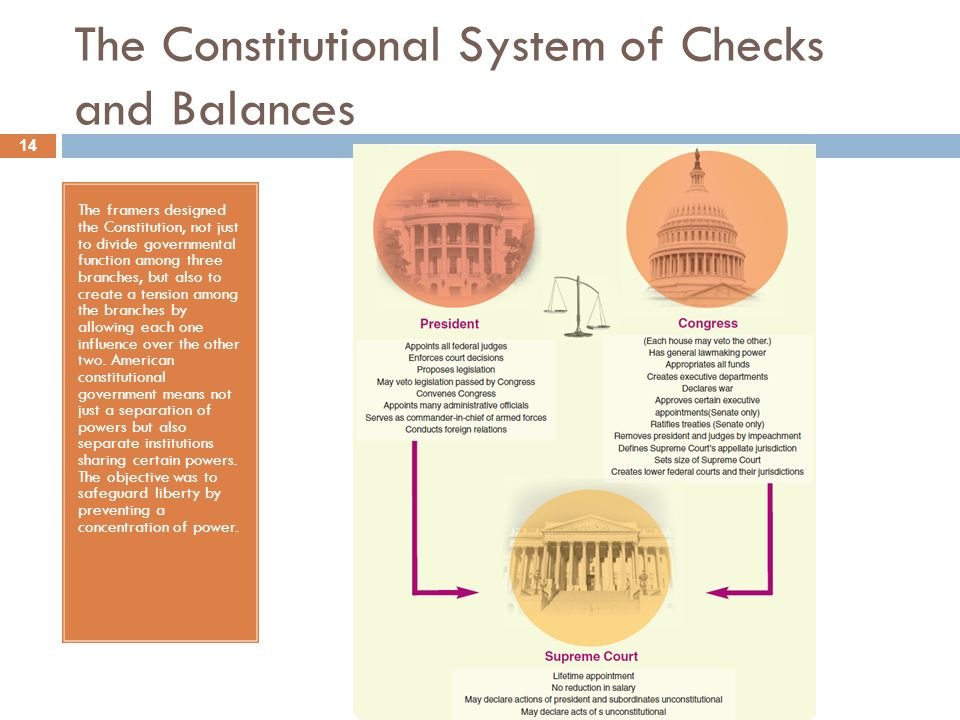 checks and balances on the american The checks and balances of our democracy are working robustly, even (or especially) during the trump administration.
