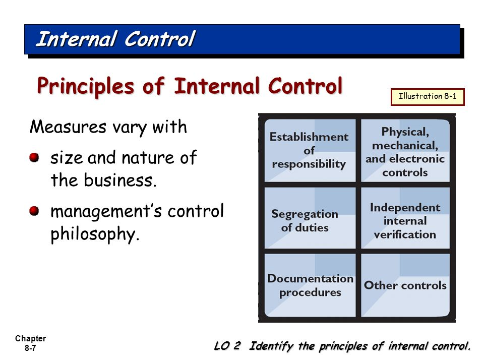account internal control