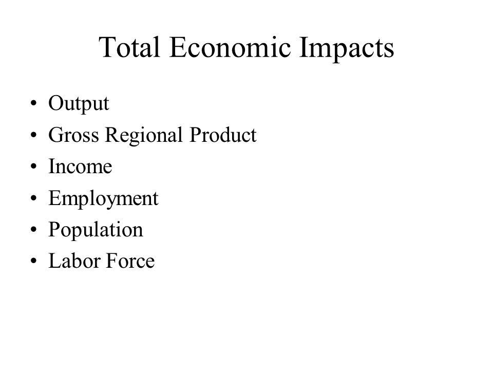 Total Economic Impacts