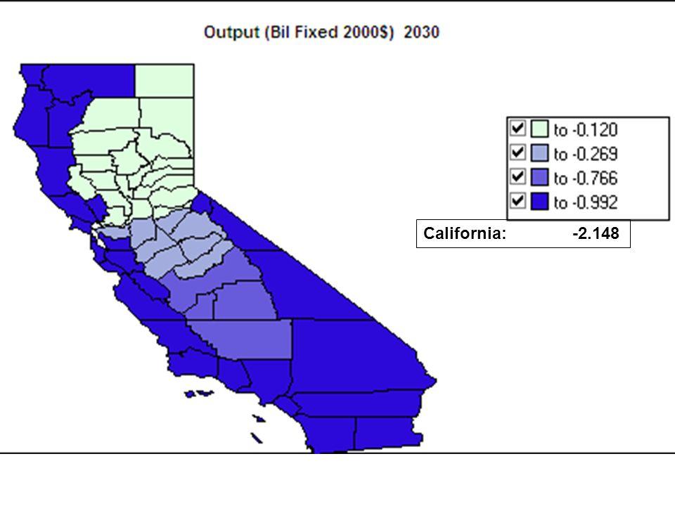 California: -2.148
