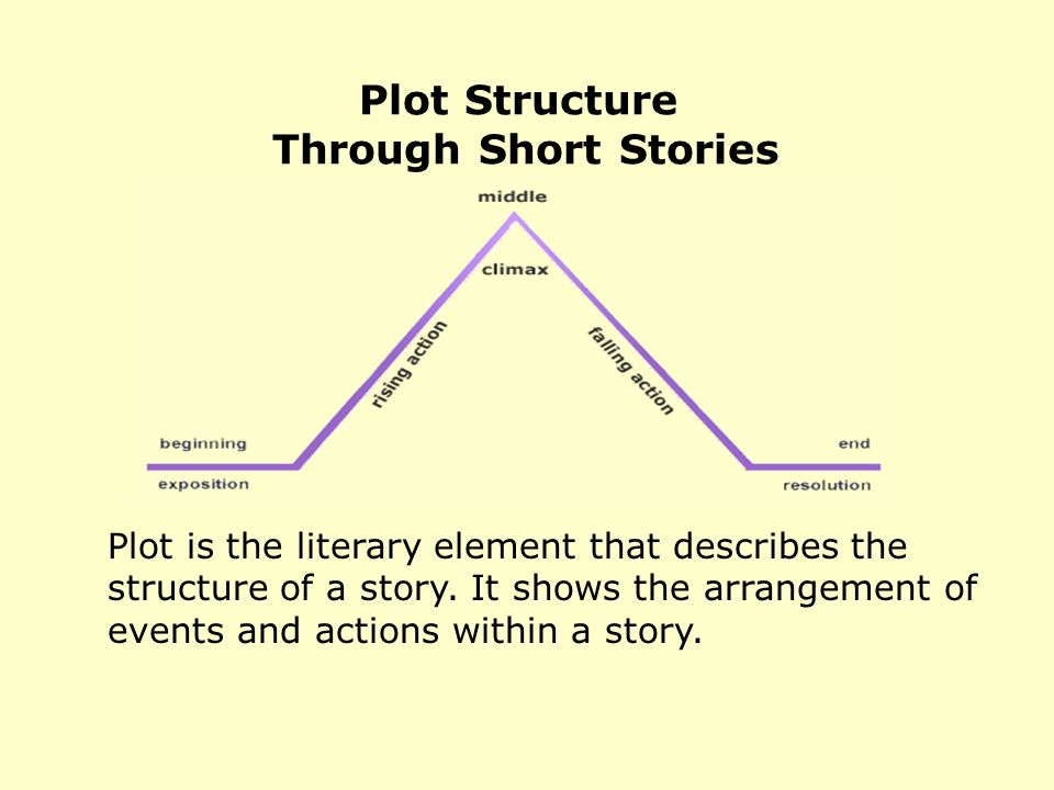 Plot structure through short stories ppt video online download plot structure through short stories ccuart Gallery