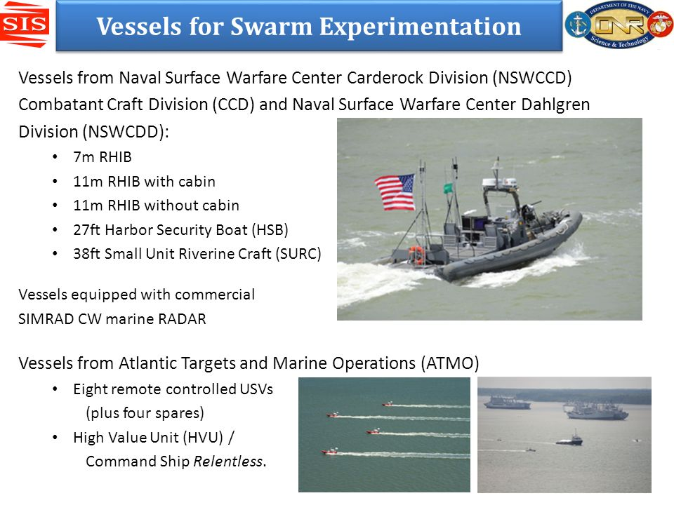 Experimentation Usv S And Autonomy Ppt Video Online