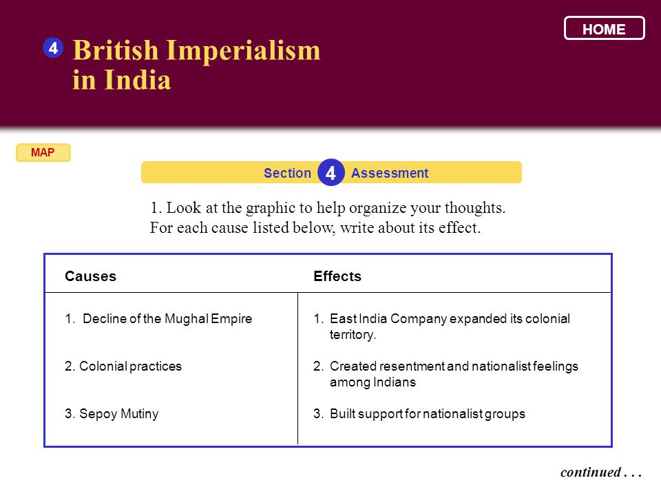 Impact of British Rule on India During 1857-1867