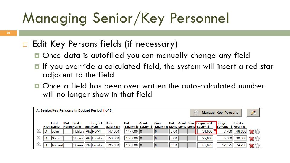 Managing Senior/Key Personnel