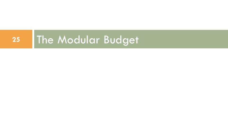 The Modular Budget